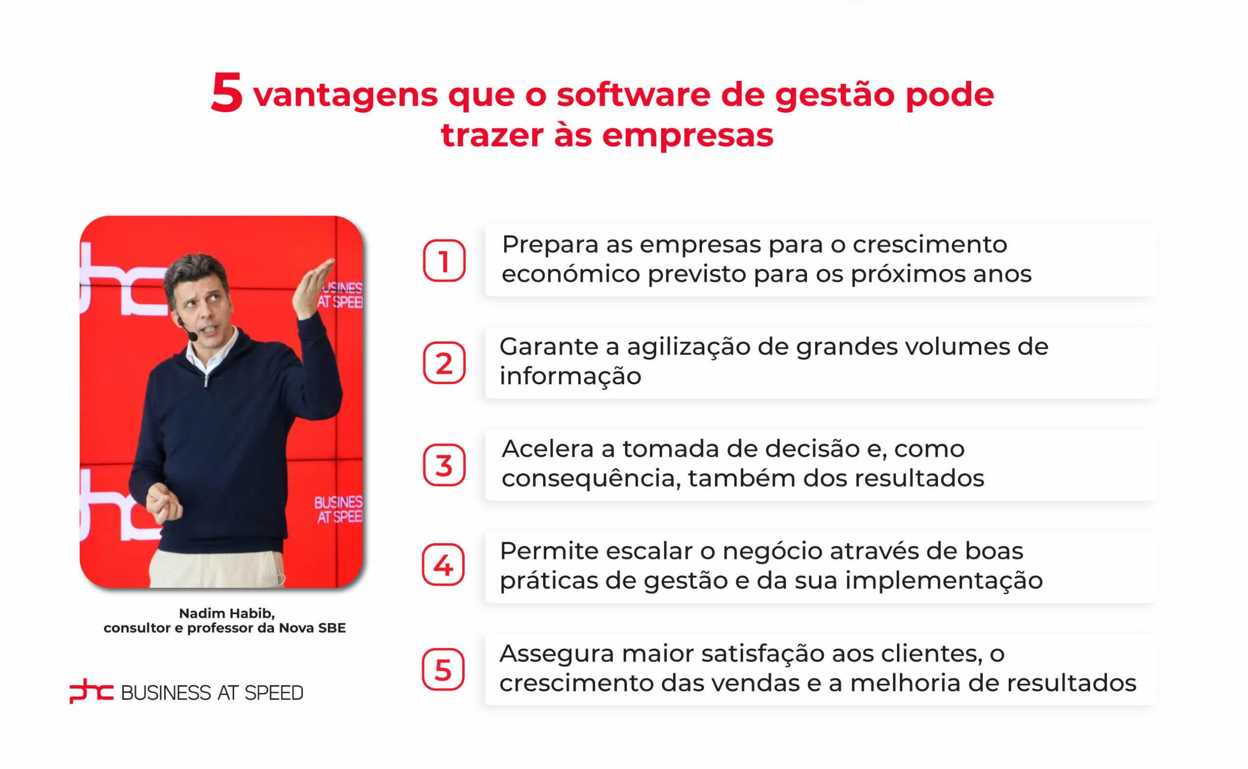 Infográfico com as 5 vantagens que o software de gestão pode trazer às empresas com fotografia do professor nadim habib